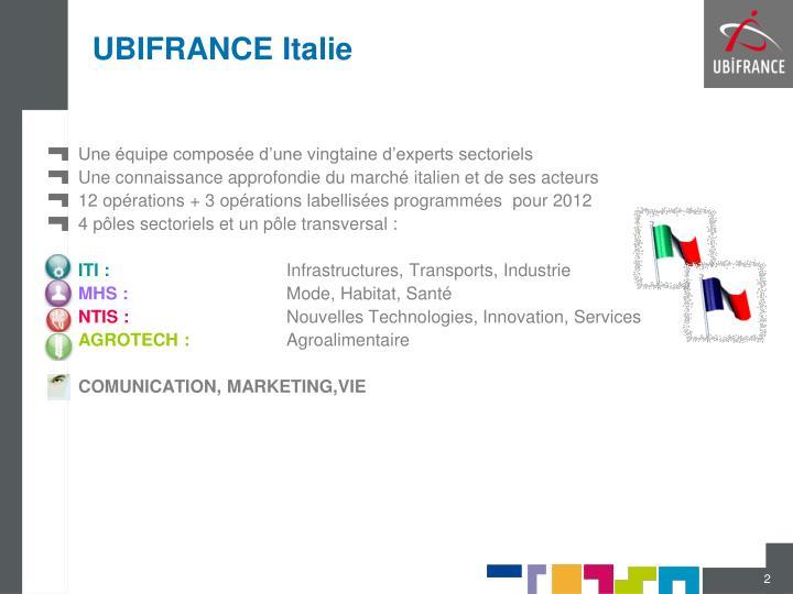 UBIFRANCE Italie