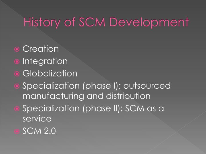 History of SCM Development