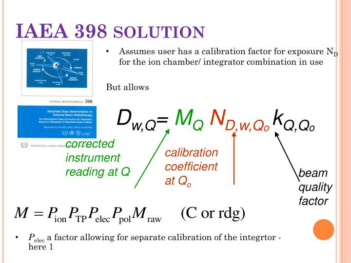 IAEA 398 solution