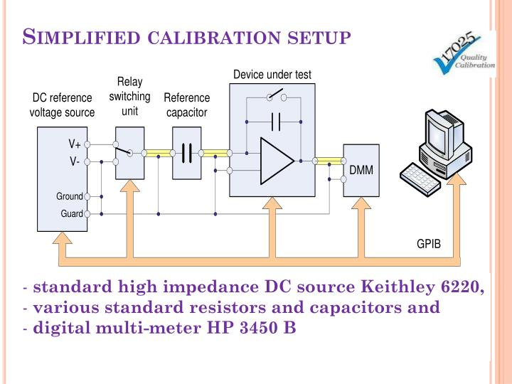 Simplified calibration setup