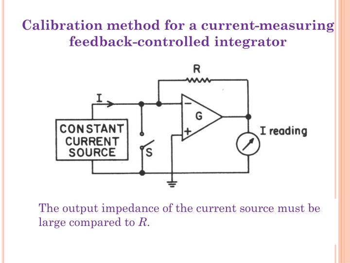 Calibration method for a current-measuring feedback-controlled