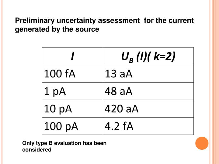 Preliminary uncertainty assessment  for the current