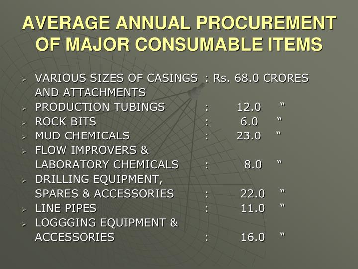 AVERAGE ANNUAL PROCUREMENT OF MAJOR CONSUMABLE ITEMS