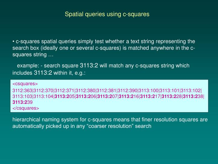 Spatial queries using c-squares