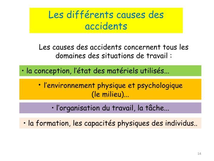 Les différents causes des accidents