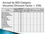 accrual by eeo category assumes discount factor 35