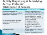 rapidly diagnosing remedying accrual problems distribution of patients