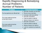 rapidly diagnosing remedying accrual problems number of patients