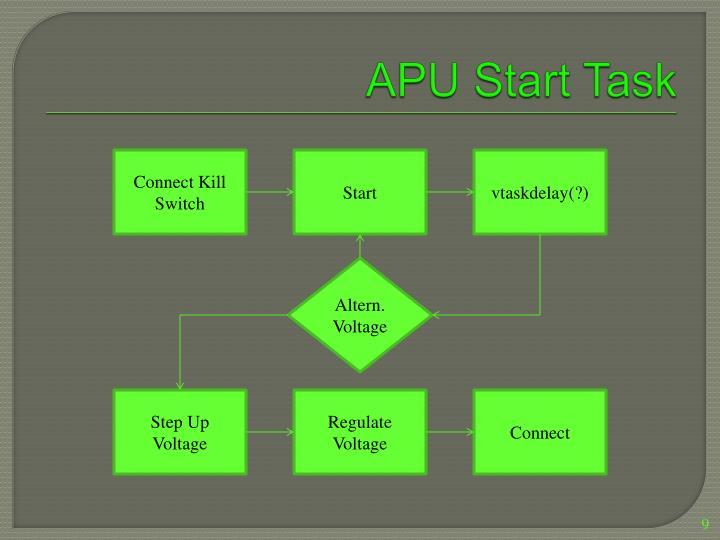 APU Start Task
