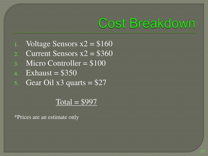 Cost Breakdown