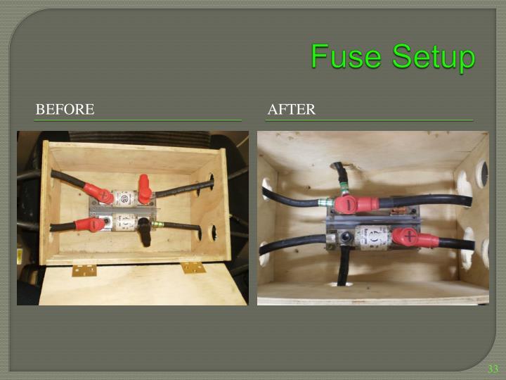 Fuse Setup