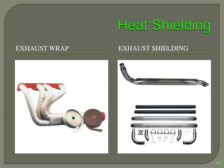 Heat Shielding