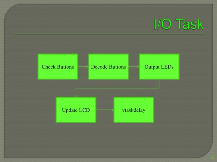 I/O Task