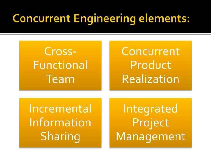 Concurrent Engineering elements: