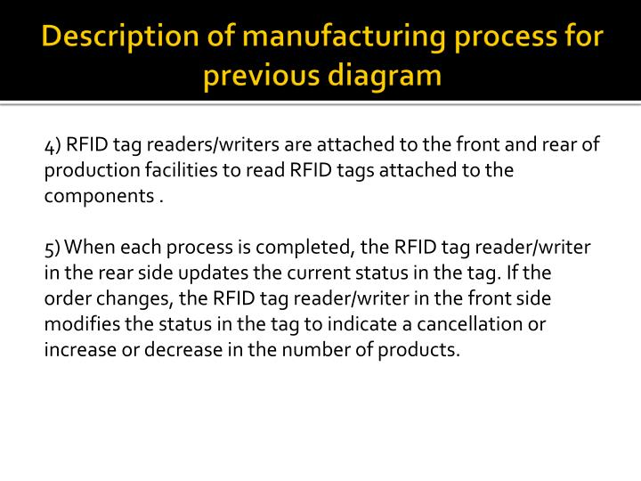 Description of manufacturing process for previous diagram