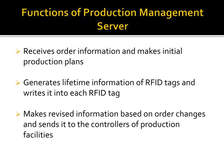Functions of Production