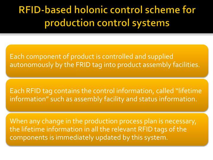RFID-based