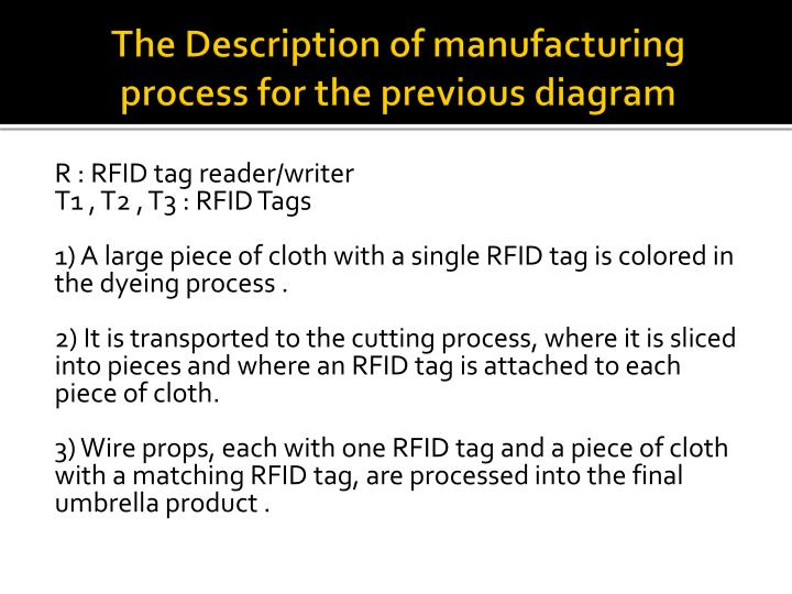 The Description of manufacturing process for the previous diagram