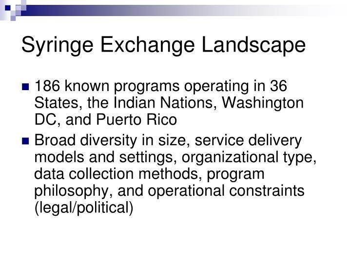 Syringe Exchange Landscape
