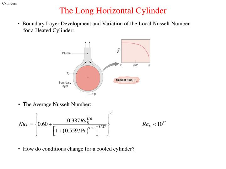 The Long Horizontal Cylinder