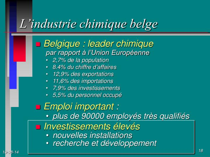 L'industrie chimique belge