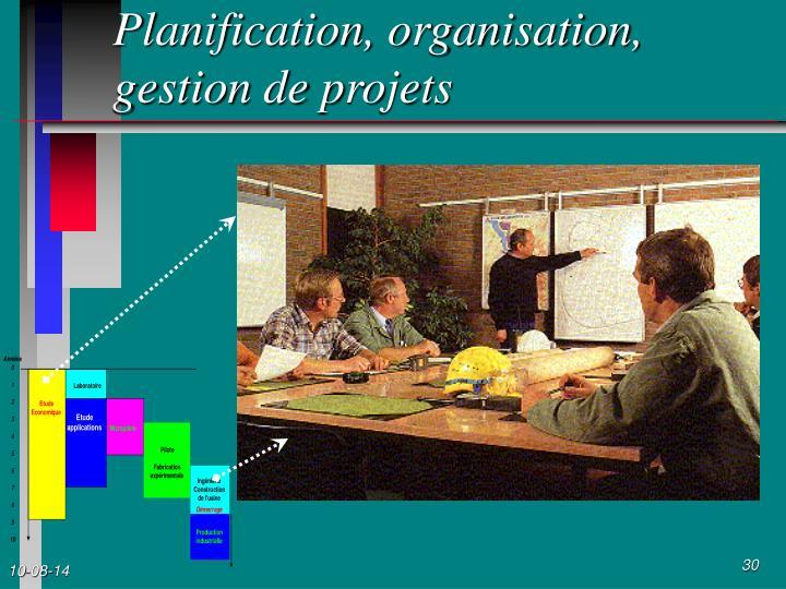 Planification, organisation, gestion de projets