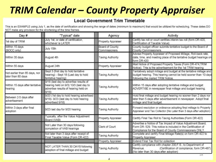 TRIM Calendar – County Property Appraiser