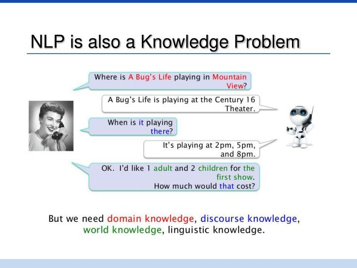 NLP is also a Knowledge Problem