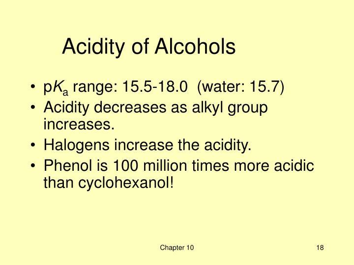 Acidity of Alcohols