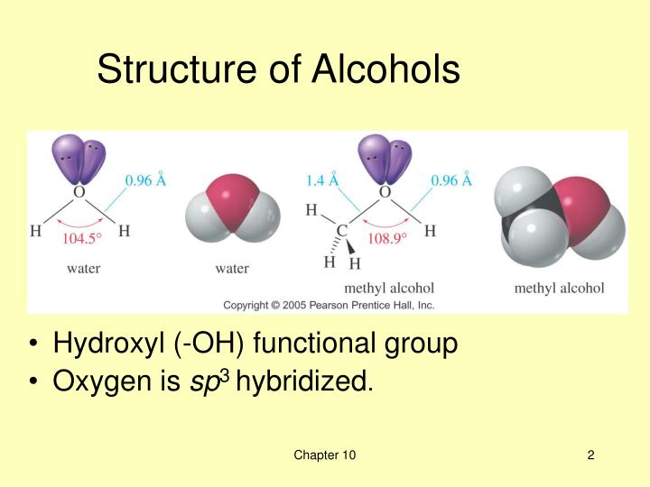 Structure of Alcohols