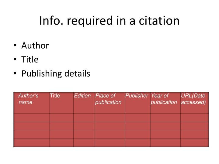 Info. required in a citation