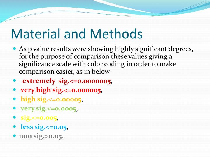 Material and Methods