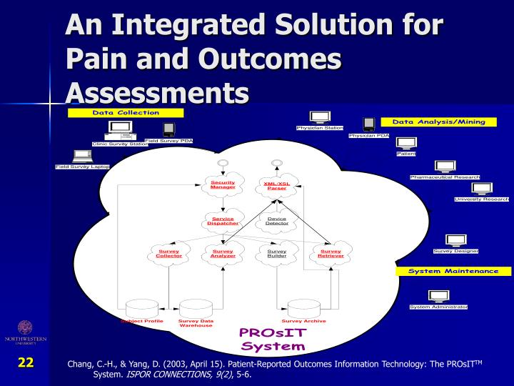 An Integrated Solution for Pain and Outcomes Assessments
