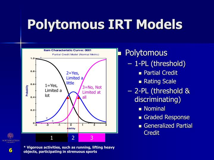 Polytomous IRT Models
