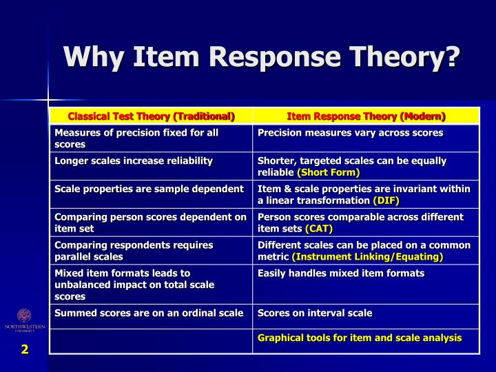 Why Item Response Theory?