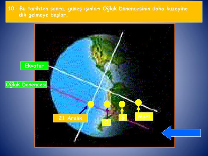 10- Bu tarihten sonra, güneş ışınları Oğlak Dönencesinin daha kuzeyine