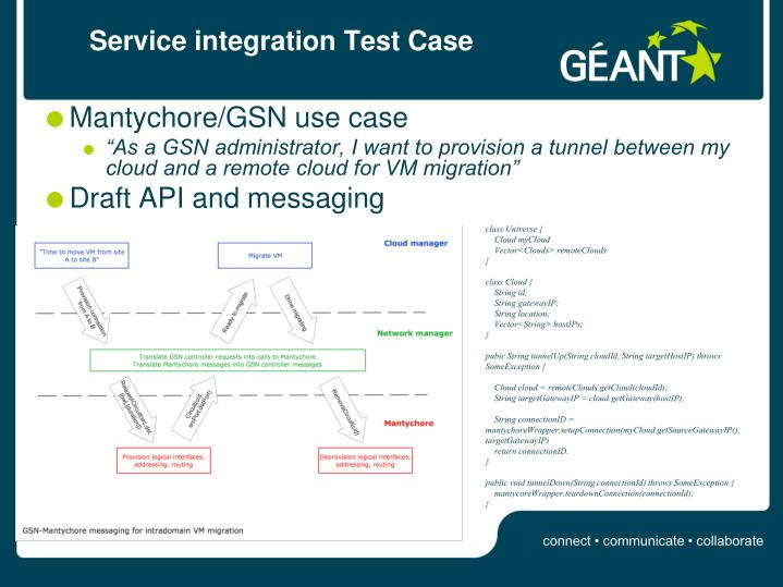 Service integration Test Case