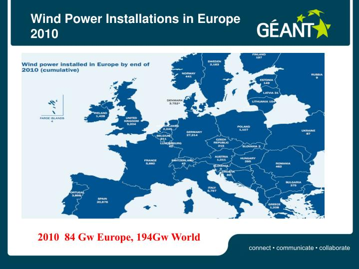 Wind Power Installations in Europe 2010