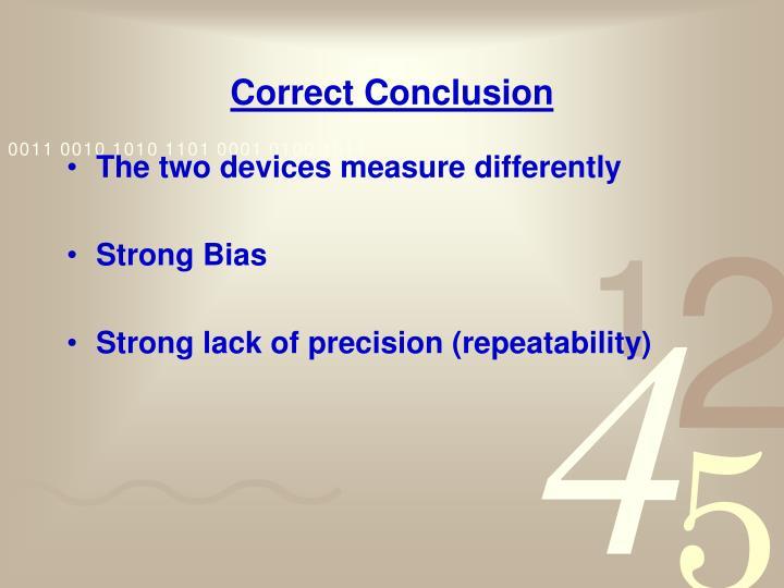 Correct Conclusion