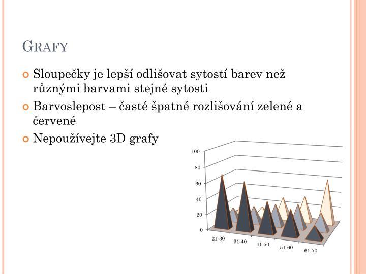 Grafy