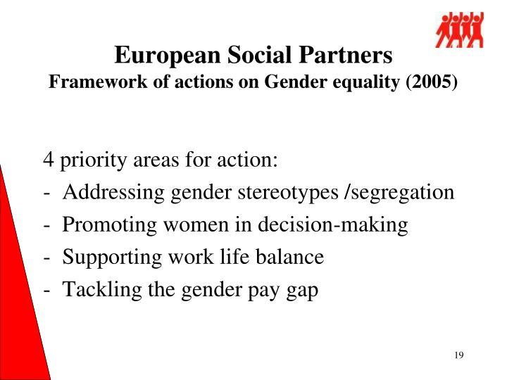 European Social Partners