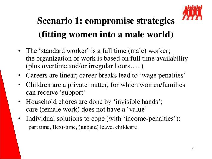 Scenario 1: compromise strategies