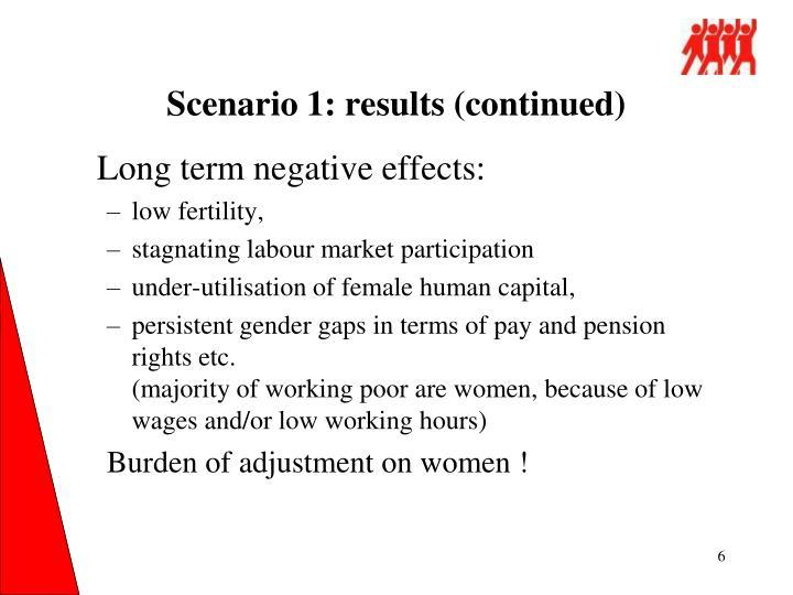 Scenario 1: results (continued)