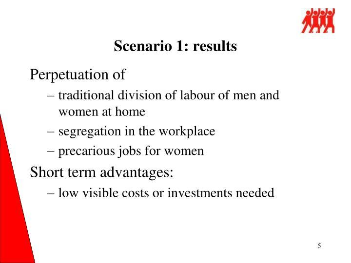 Scenario 1: results