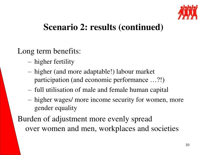 Scenario 2: results (continued)