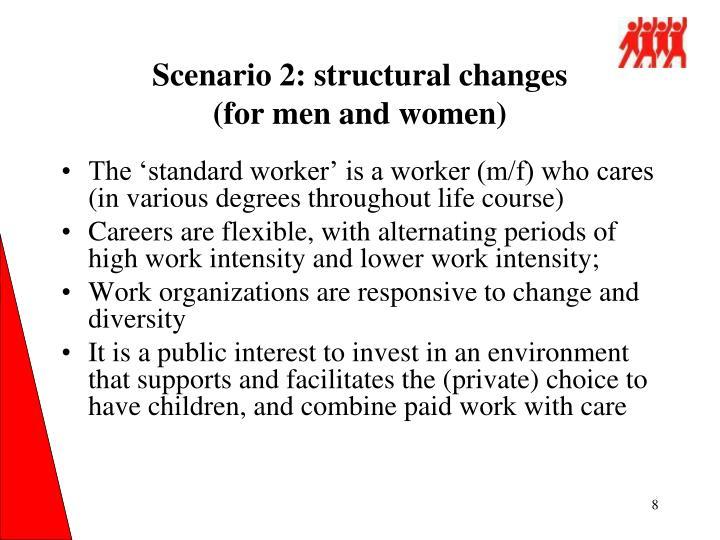 Scenario 2: structural changes