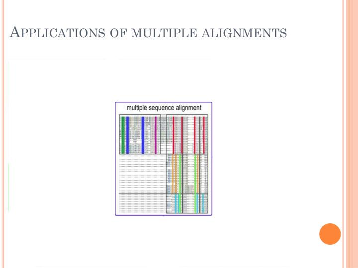 Applications of multiple alignments