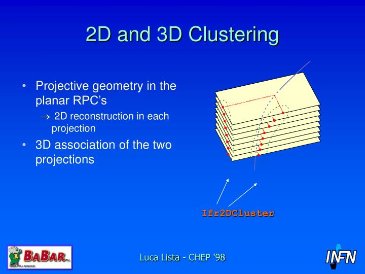 2D and 3D Clustering
