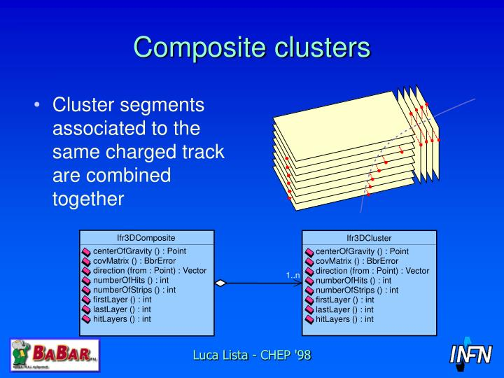 Composite clusters
