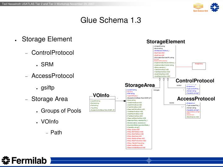 Glue Schema 1.3